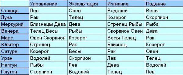 Ekzaltaciya_-_psihologiya_6.jpg